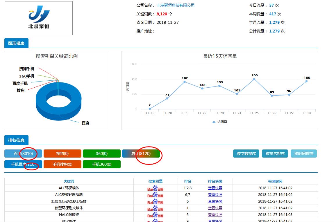 北京聚恒科技有限公司_云优化(图1)